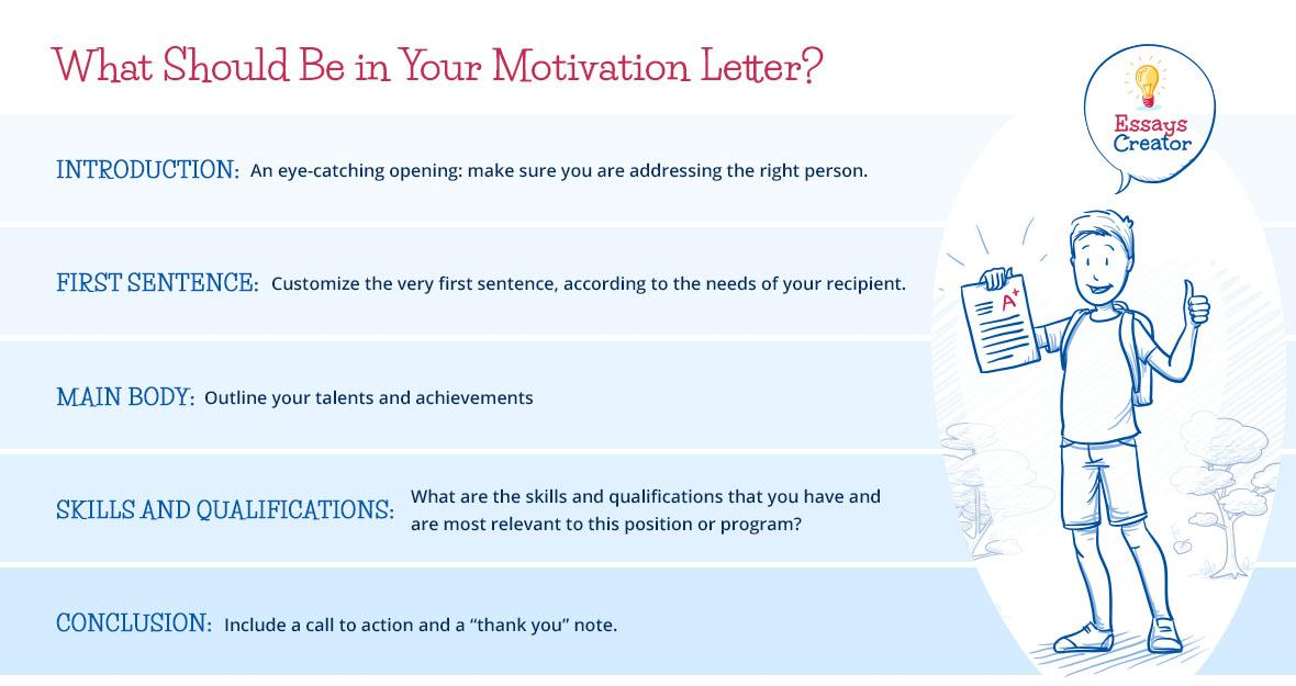 What Should Be in Your Motivation Letter?